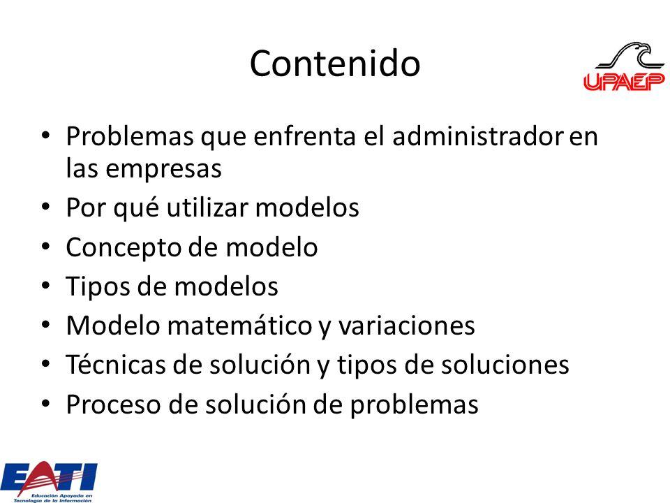 Contenido Problemas que enfrenta el administrador en las empresas Por qué utilizar modelos Concepto de modelo Tipos de modelos Modelo matemático y var