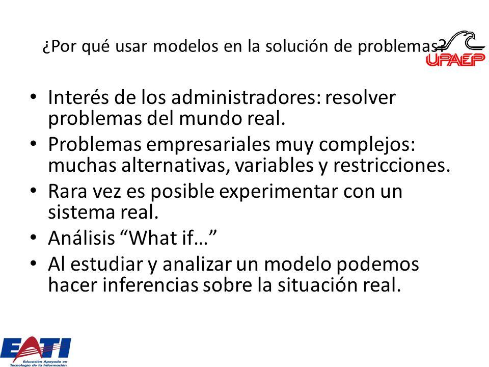 ¿Por qué usar modelos en la solución de problemas? Interés de los administradores: resolver problemas del mundo real. Problemas empresariales muy comp