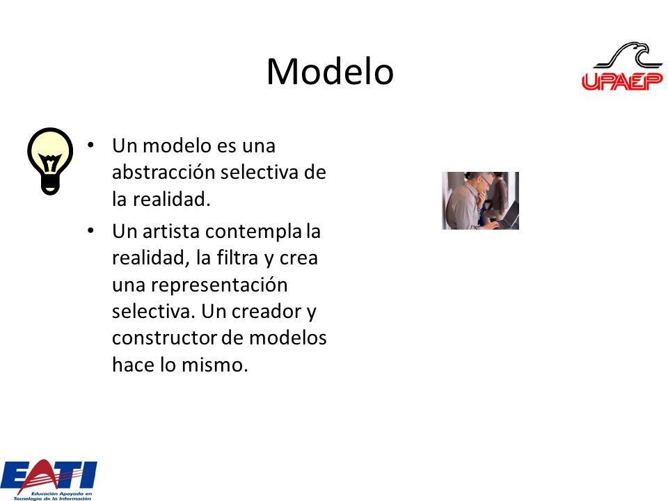 Modelo Un modelo es una abstracción selectiva de la realidad. Un artista contempla la realidad, la filtra y crea una representación selectiva. Un crea