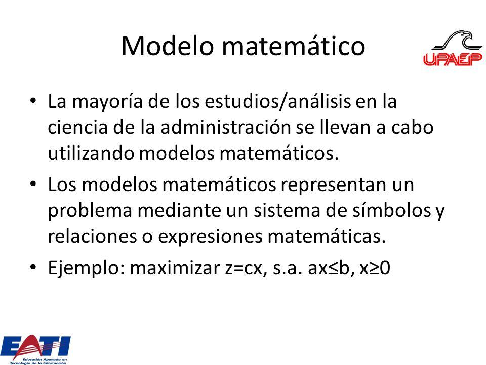 Modelo matemático La mayoría de los estudios/análisis en la ciencia de la administración se llevan a cabo utilizando modelos matemáticos. Los modelos