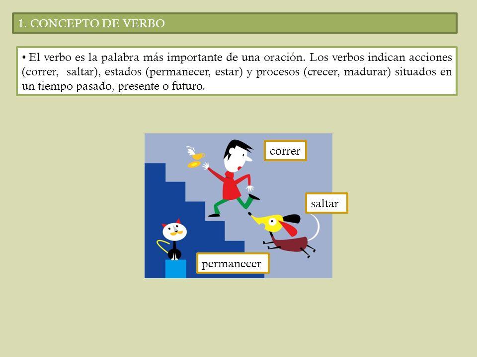 1. CONCEPTO DE VERBO El verbo es la palabra más importante de una oración. Los verbos indican acciones (correr, saltar), estados (permanecer, estar) y
