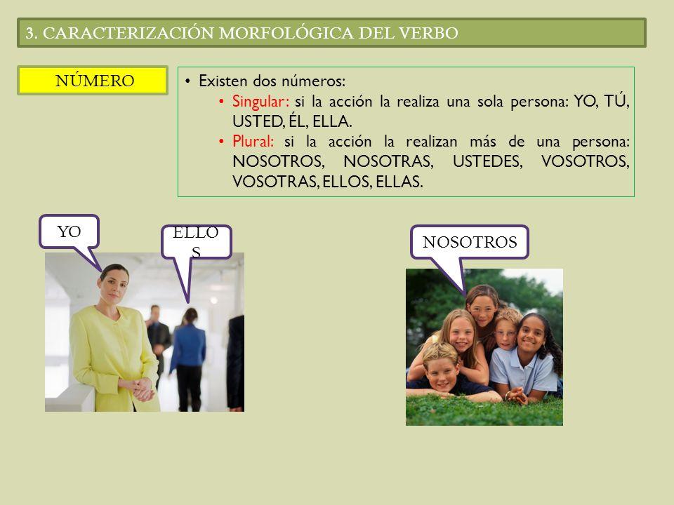 3. CARACTERIZACIÓN MORFOLÓGICA DEL VERBO NÚMERO Existen dos números: Singular: si la acción la realiza una sola persona: YO, TÚ, USTED, ÉL, ELLA. Plur