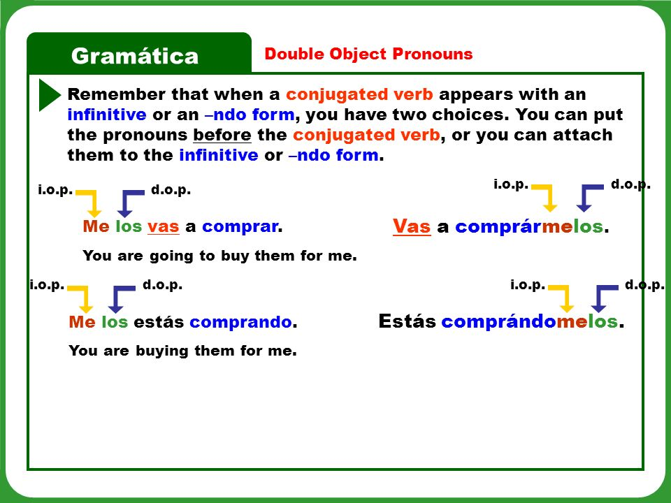 Gramática Estás comprándomelos. d.o.p. Double Object Pronouns Remember that when a conjugated verb appears with an infinitive or an –ndo form, you hav