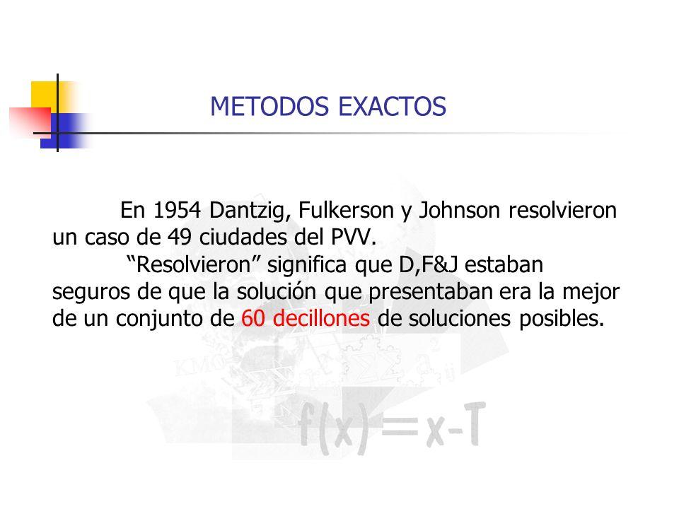 En 1954 Dantzig, Fulkerson y Johnson resolvieron un caso de 49 ciudades del PVV. Resolvieron significa que D,F&J estaban seguros de que la solución qu