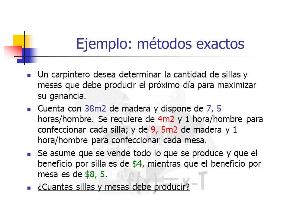 Ejemplo: métodos exactos Un carpintero desea determinar la cantidad de sillas y mesas que debe producir el próximo día para maximizar su ganancia. Cue