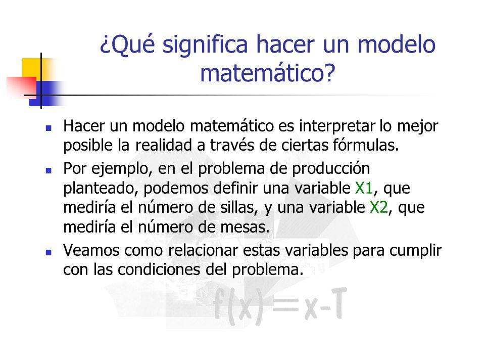 ¿Qué significa hacer un modelo matemático? Hacer un modelo matemático es interpretar lo mejor posible la realidad a través de ciertas fórmulas. Por ej