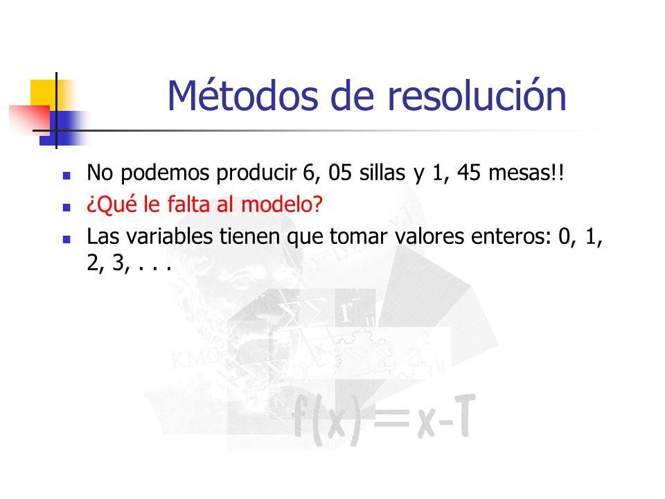 Métodos de resolución No podemos producir 6, 05 sillas y 1, 45 mesas!! ¿Qué le falta al modelo? Las variables tienen que tomar valores enteros: 0, 1,