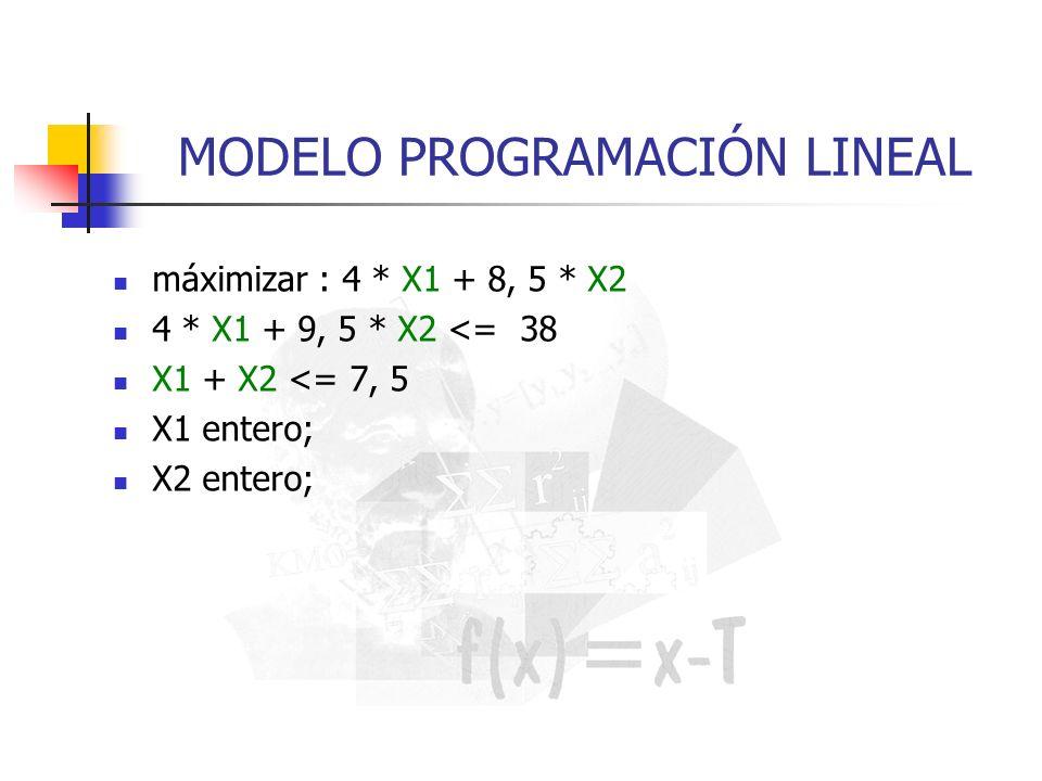 MODELO PROGRAMACIÓN LINEAL máximizar : 4 * X1 + 8, 5 * X2 4 * X1 + 9, 5 * X2 <= 38 X1 + X2 <= 7, 5 X1 entero; X2 entero;