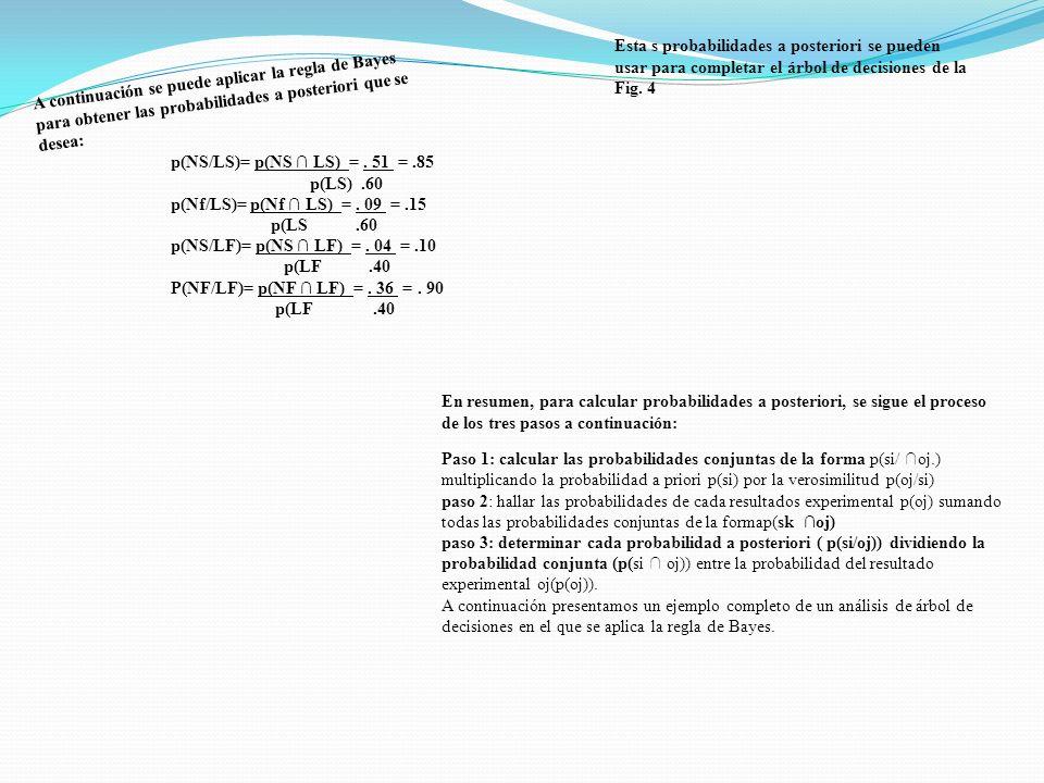 A continuación se puede aplicar la regla de Bayes para obtener las probabilidades a posteriori que se desea: p(NS/LS)= p(NS LS) =. 51 =.85 p(LS).60 p(