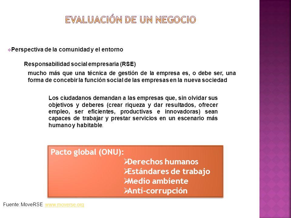 Responsabilidad social empresaria (RSE) Pacto global (ONU): Derechos humanos Estándares de trabajo Medio ambiente Anti-corrupción Pacto global (ONU):