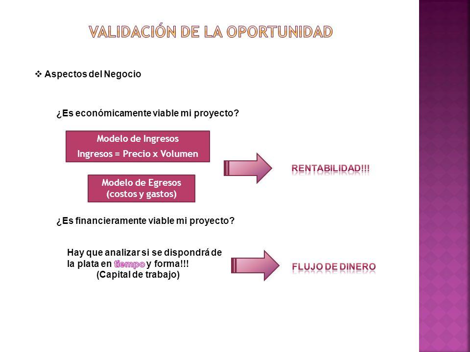 Aspectos del Negocio ¿Es económicamente viable mi proyecto? Modelo de Ingresos Ingresos = Precio x Volumen Modelo de Egresos (costos y gastos) ¿Es fin