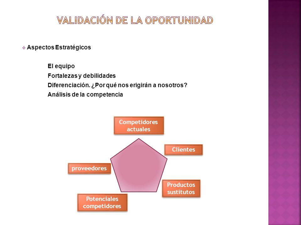 Aspectos Estratégicos El equipo Fortalezas y debilidades Diferenciación.