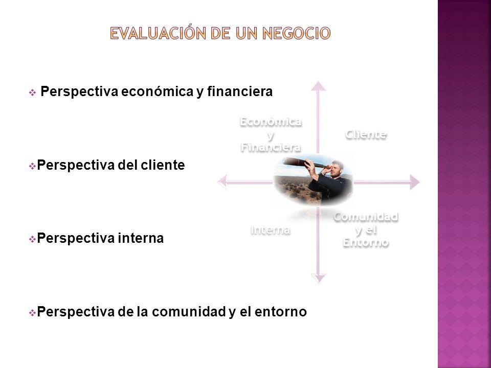 Económica y Financiera ClienteInterna Comunidad y el Entorno Perspectiva económica y financiera Perspectiva del cliente Perspectiva interna Perspectiva de la comunidad y el entorno