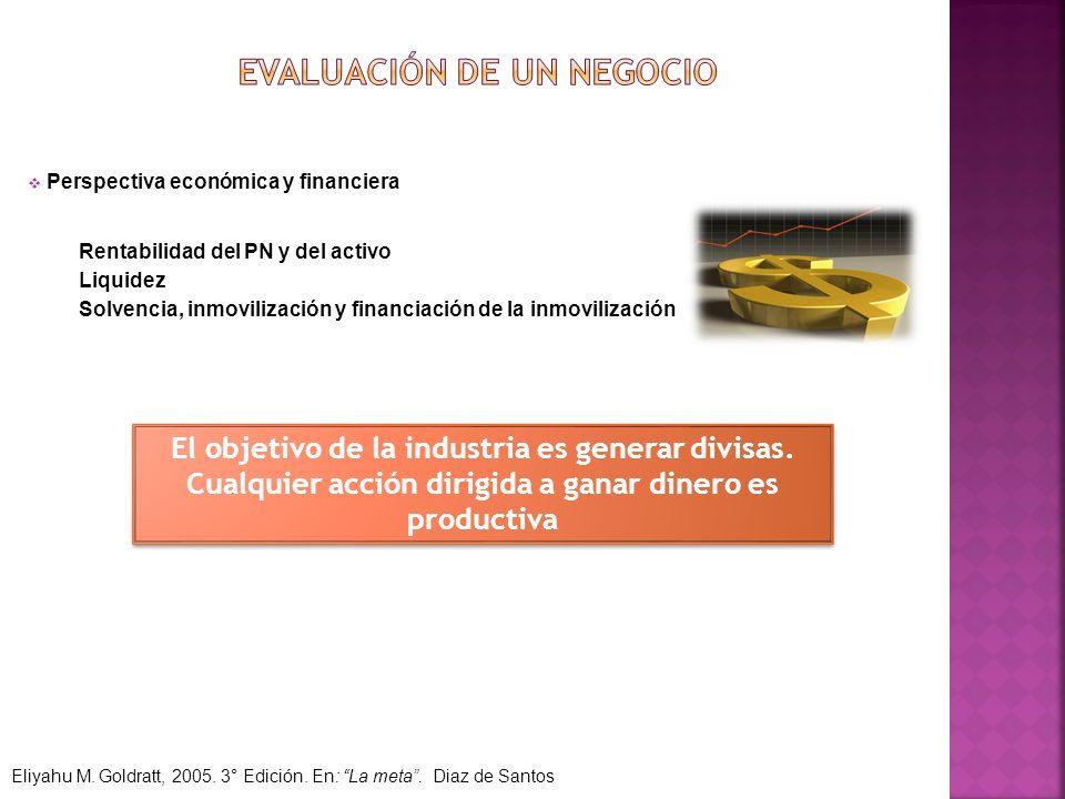 Perspectiva económica y financiera Rentabilidad del PN y del activo Liquidez Solvencia, inmovilización y financiación de la inmovilización El objetivo de la industria es generar divisas.