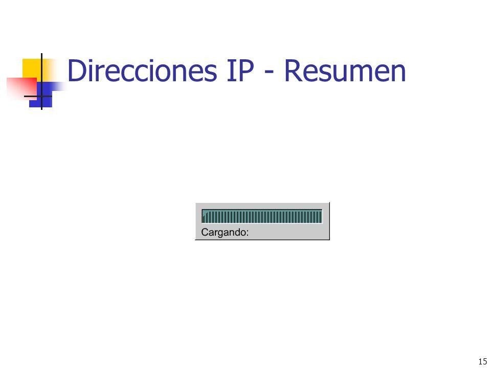 15 Direcciones IP - Resumen