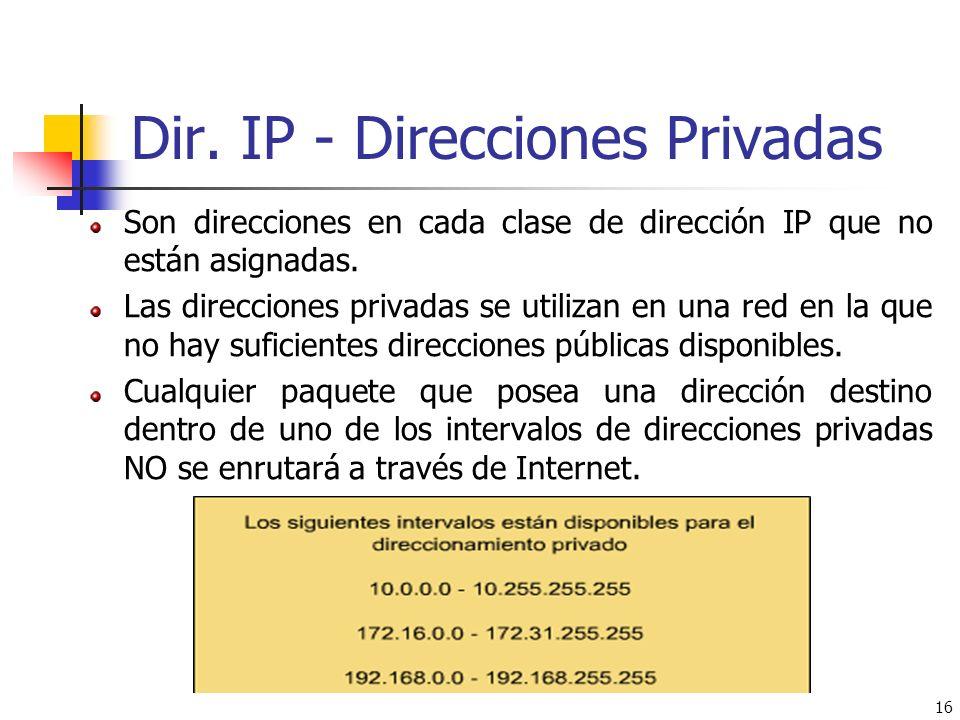16 Dir. IP - Direcciones Privadas Son direcciones en cada clase de dirección IP que no están asignadas. Las direcciones privadas se utilizan en una re