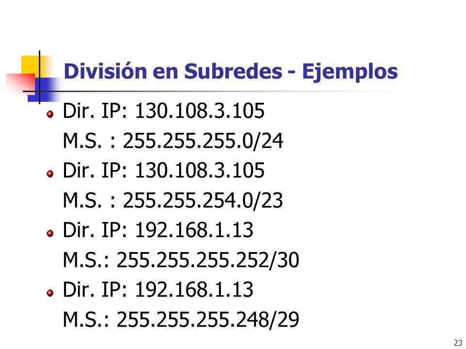 23 División en Subredes - Ejemplos Dir. IP: 130.108.3.105 M.S. : 255.255.255.0/24 Dir. IP: 130.108.3.105 M.S. : 255.255.254.0/23 Dir. IP: 192.168.1.13