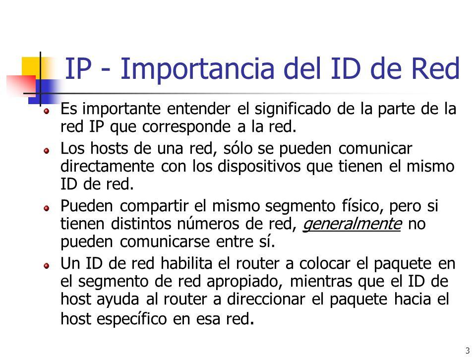3 IP - Importancia del ID de Red Es importante entender el significado de la parte de la red IP que corresponde a la red. Los hosts de una red, sólo s