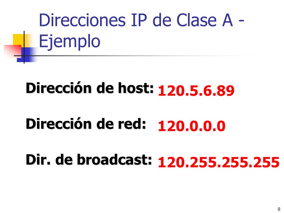 8 Direcciones IP de Clase A - Ejemplo 120.5.6.89 Dirección de host: Dirección de red: Dir. de broadcast: 120.0.0.0 120.255.255.255