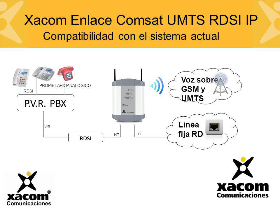 NT BRI TE P.V.R. PBX RDSI Linea fija RDSI Voz sobre GSM y UMTS PROPIETARIOANALOGICO RDSI Compatibilidad con el sistema actual Xacom Enlace Comsat UMTS