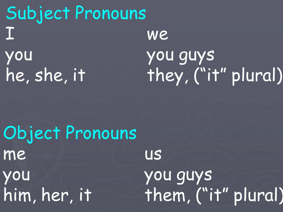 Subject Pronouns Iwe youyou guys he, she, itthey, (it plural) Object Pronouns meus youyou guys him, her, itthem, (it plural)