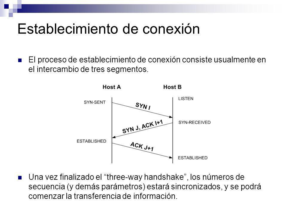 Establecimiento de conexión El proceso de establecimiento de conexión consiste usualmente en el intercambio de tres segmentos. Una vez finalizado el t