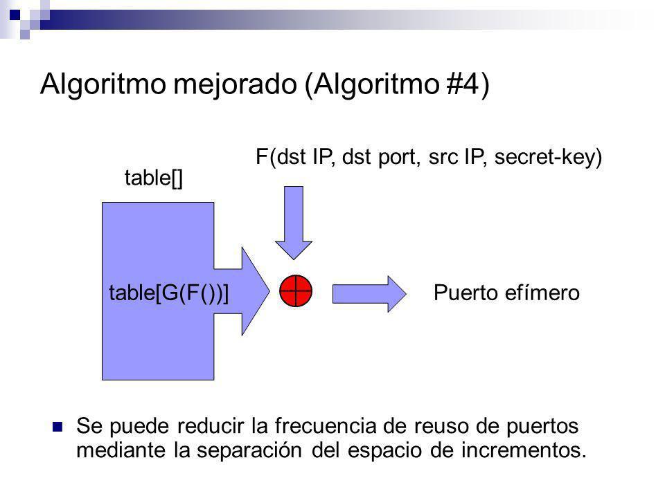 Algoritmo mejorado (Algoritmo #4) Se puede reducir la frecuencia de reuso de puertos mediante la separación del espacio de incrementos. Puerto efímero