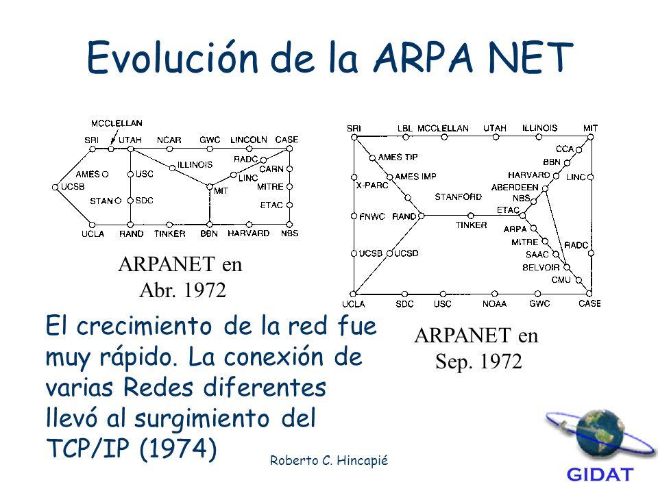 Roberto C.Hincapié Evolución de la ARPA NET ARPANET en Abr.