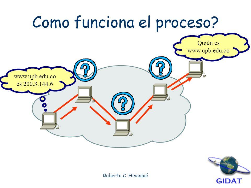 Roberto C. Hincapié Como funciona el proceso? Quién es www.upb.edu.co www.upb.edu.co es 200.3.144.6