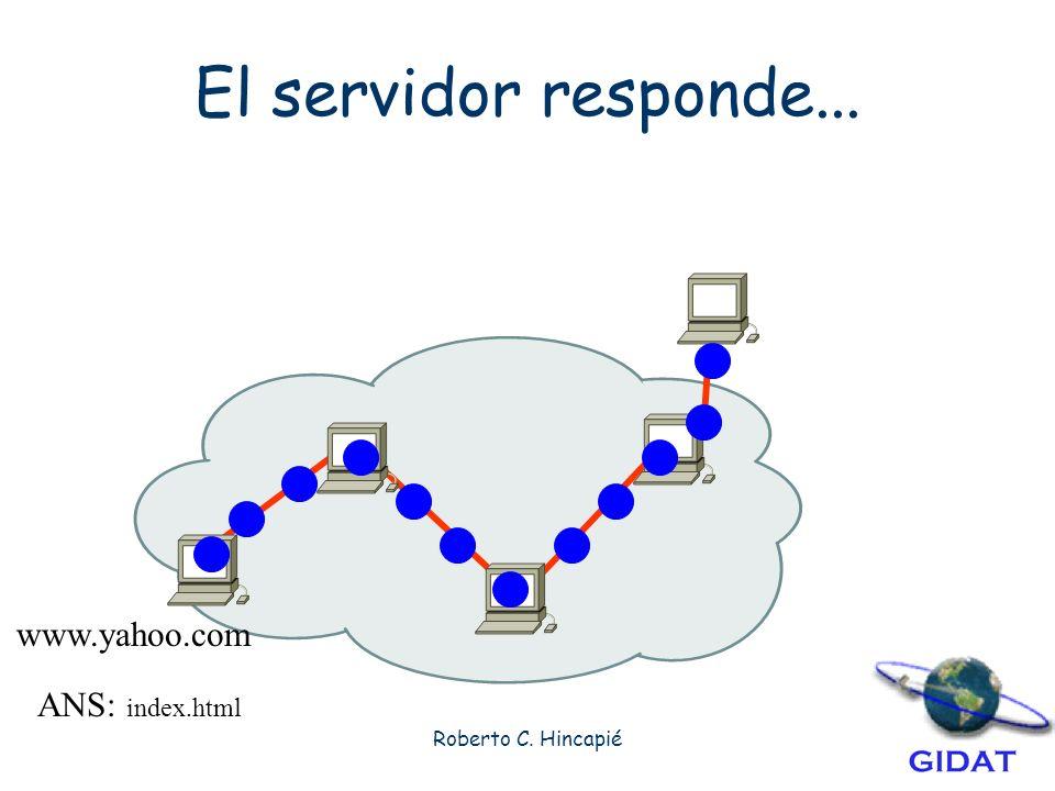 Roberto C. Hincapié El servidor responde... www.yahoo.com ANS: index.html