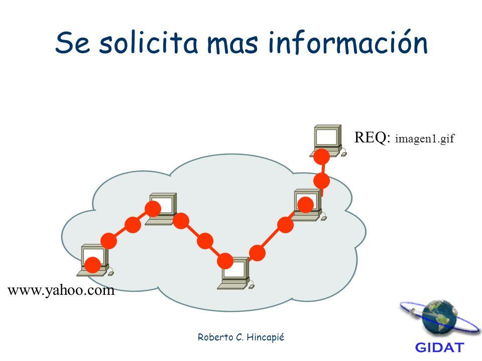 Roberto C. Hincapié Se solicita mas información www.yahoo.com REQ: imagen1.gif