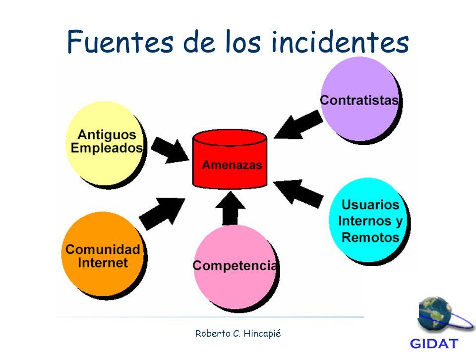 Roberto C. Hincapié Fuentes de los incidentes