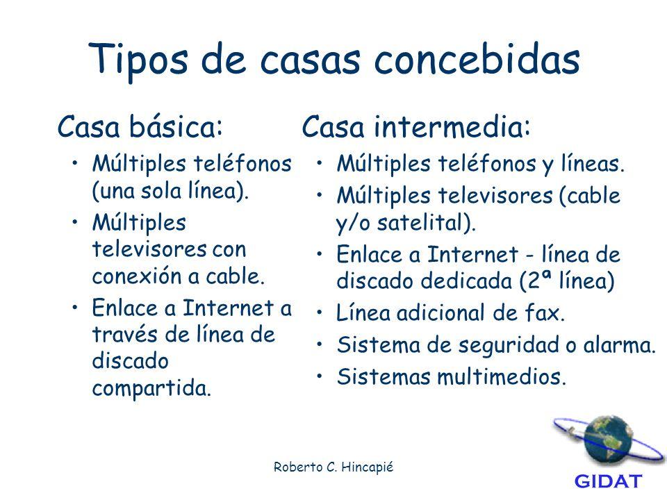 Roberto C.Hincapié Tipos de casas concebidas Casa básica: Múltiples teléfonos (una sola línea).
