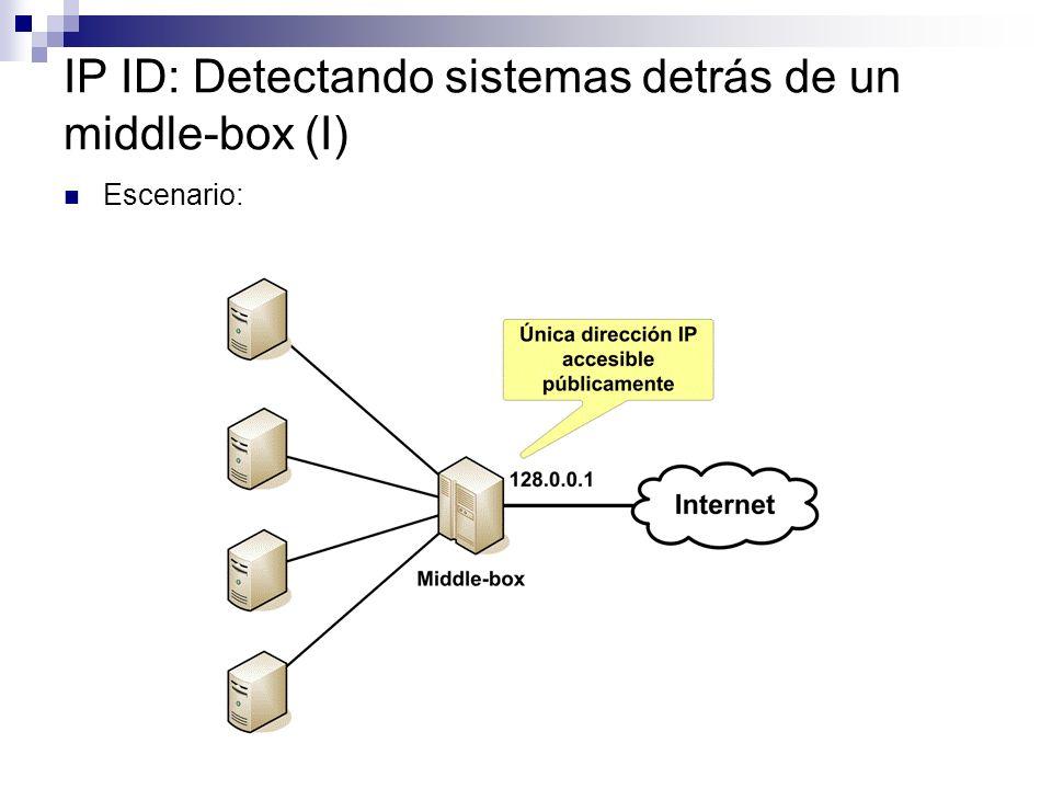 IP ID: Detectando sistemas detrás de un middle-box (I) Escenario: