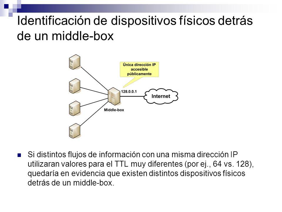 Identificación de dispositivos físicos detrás de un middle-box Si distintos flujos de información con una misma dirección IP utilizaran valores para el TTL muy diferentes (por ej., 64 vs.