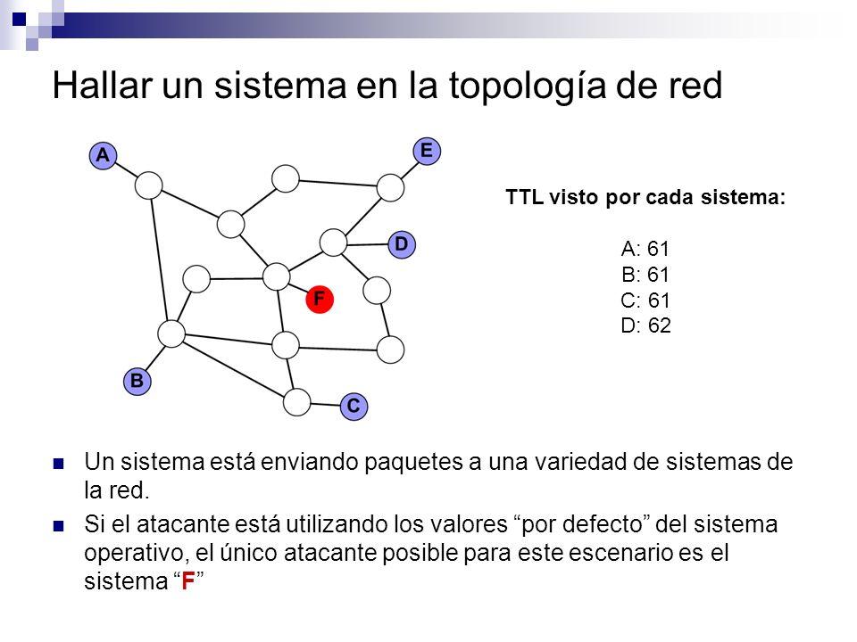 Hallar un sistema en la topología de red Un sistema está enviando paquetes a una variedad de sistemas de la red. Si el atacante está utilizando los va
