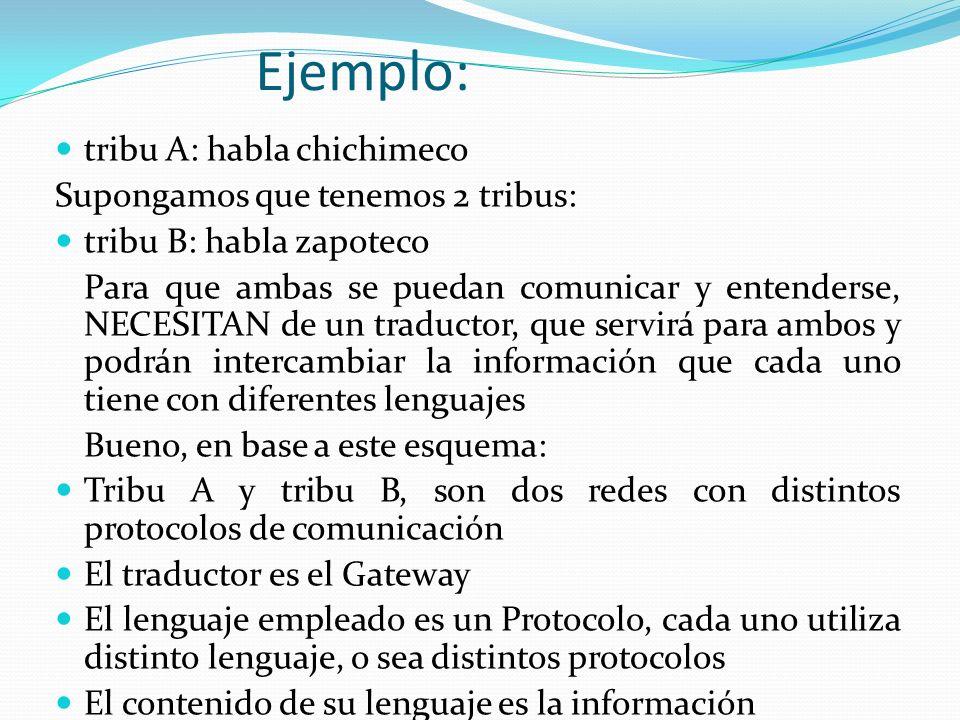 Ejemplo: tribu A: habla chichimeco Supongamos que tenemos 2 tribus: tribu B: habla zapoteco Para que ambas se puedan comunicar y entenderse, NECESITAN