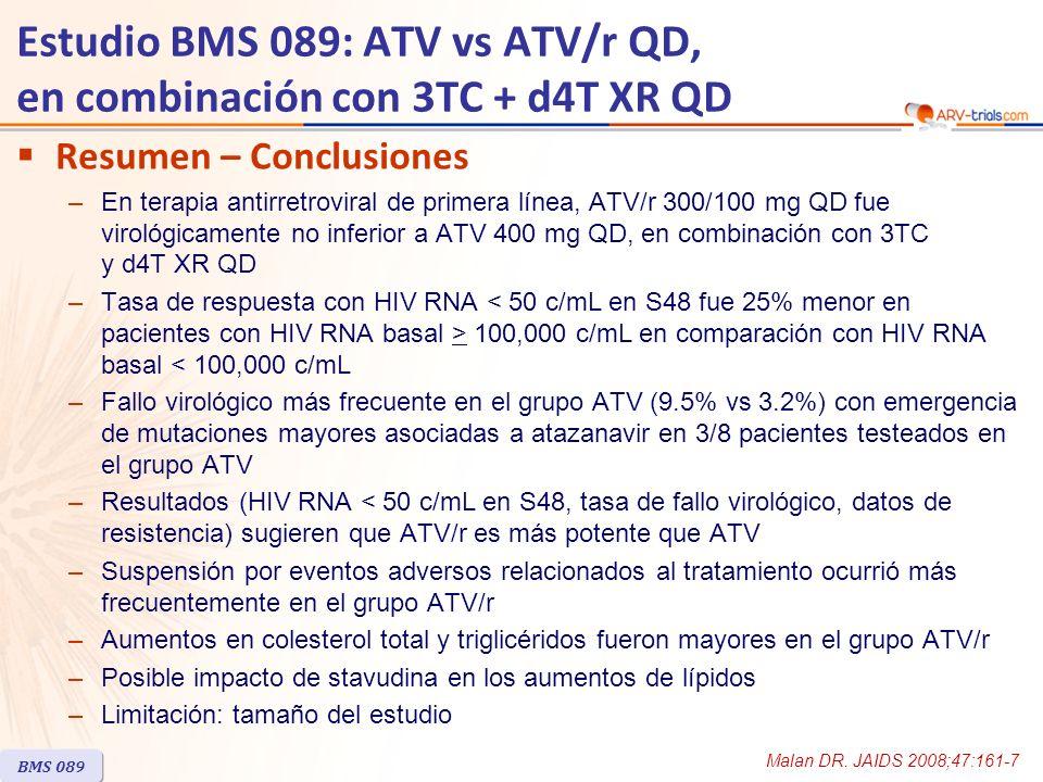 Estudio BMS 089: ATV vs ATV/r QD, en combinación con 3TC + d4T XR QD Resumen – Conclusiones –En terapia antirretroviral de primera línea, ATV/r 300/10
