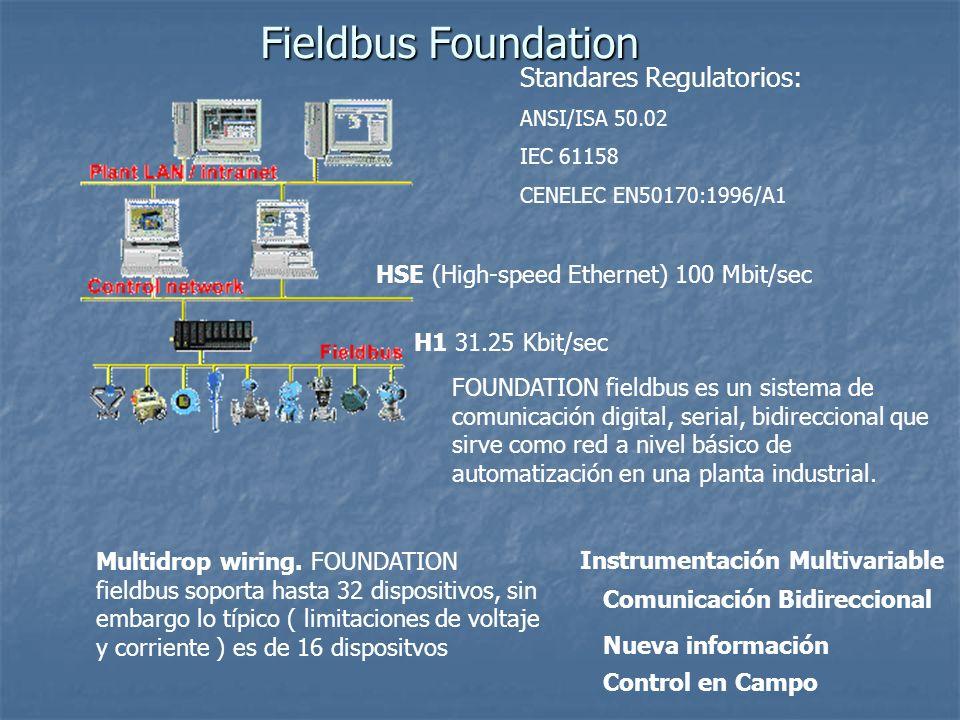 Fieldbus Foundation H1 31.25 Kbit/sec HSE (High-speed Ethernet) 100 Mbit/sec FOUNDATION fieldbus es un sistema de comunicación digital, serial, bidire