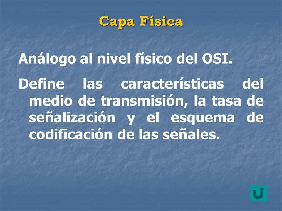 Análogo al nivel físico del OSI. Define las características del medio de transmisión, la tasa de señalización y el esquema de codificación de las seña