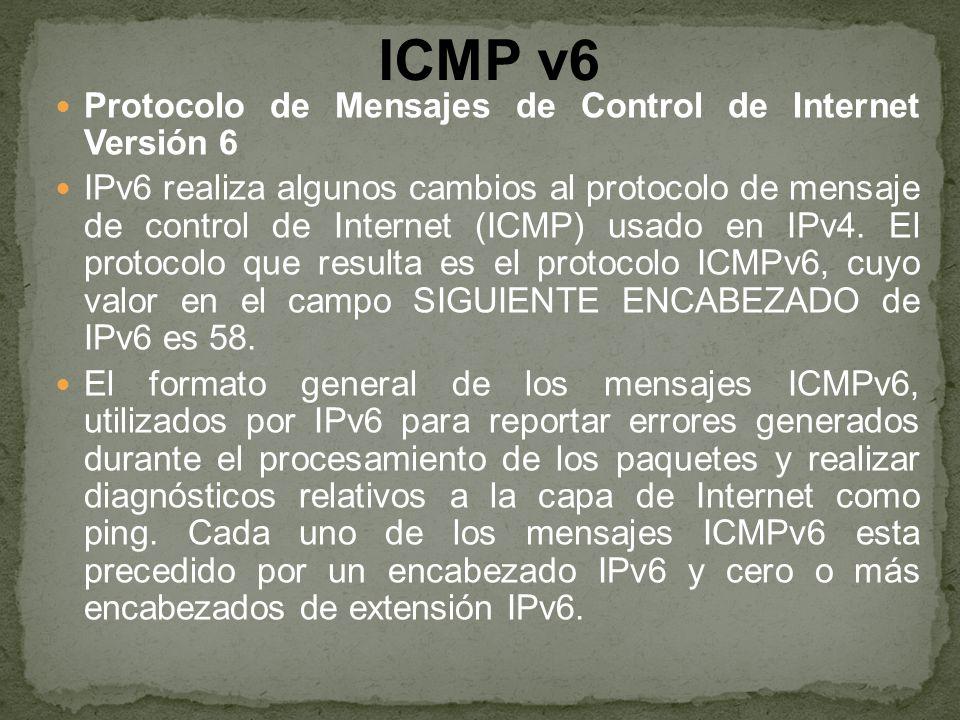 Protocolo de Mensajes de Control de Internet Versión 6 IPv6 realiza algunos cambios al protocolo de mensaje de control de Internet (ICMP) usado en IPv