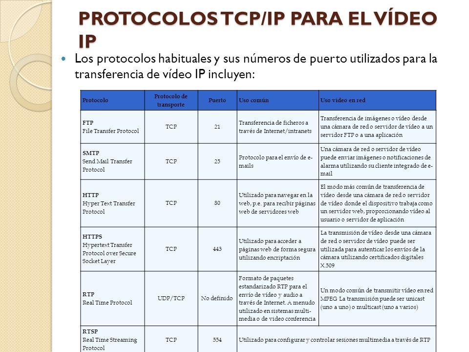 PROTOCOLOS TCP/IP PARA EL VÍDEO IP Los protocolos habituales y sus números de puerto utilizados para la transferencia de vídeo IP incluyen: Protocolo