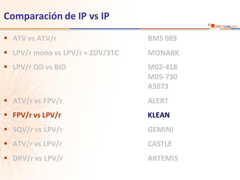 ATV vs ATV/rBMS 089 LPV/r mono vs LPV/r + ZDV/3TCMONARK LPV/r QD vs BIDM02-418 M05-730 A5073 ATV/r vs FPV/rALERT FPV/r vs LPV/rKLEAN SQV/r vs LPV/rGEMINI ATV/r vs LPV/rCASTLE DRV/r vs LPV/rARTEMIS Comparación de IP vs IP