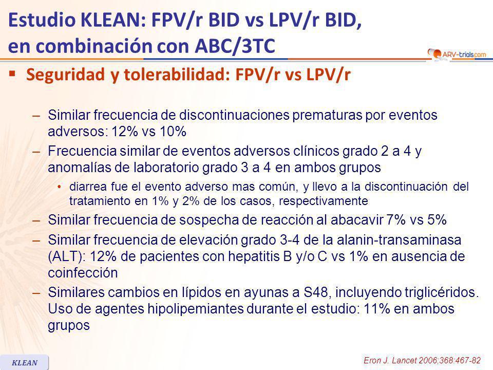 Estudio KLEAN: FPV/r BID vs LPV/r BID, en combinación con ABC/3TC Resumen - Conclusiones –En combinación con ABC/3TC QD, FPV/r BID fue no inferior a LPV/r BID –Resultados virológicos e inmunológicos a S48 fueron similares con FPV/r y LPV/r –En pacientes con alta carga viral basal y bajos CD4 basales, se evidenció similar potencia antiviral de los 2 IP/r –Tolerabilidad, seguridad, numero de discontinuaciones de tratamiento, así como los incrementos en los lípidos en ayunas fueron similares para FPV/r y LPV/r –El fallo virológico confirmado fue infrecuente en ambos grupos, sin emergencia de mutaciones mayores de resistencia en ningún grupo –En pacientes naïve, FPV/r BID provee similar eficacia antiviral, respuesta inmunológica, seguridad y tolerabilidad que LPV/r, ambos en combinación con ABC/3TC QD KLEAN Eron J.