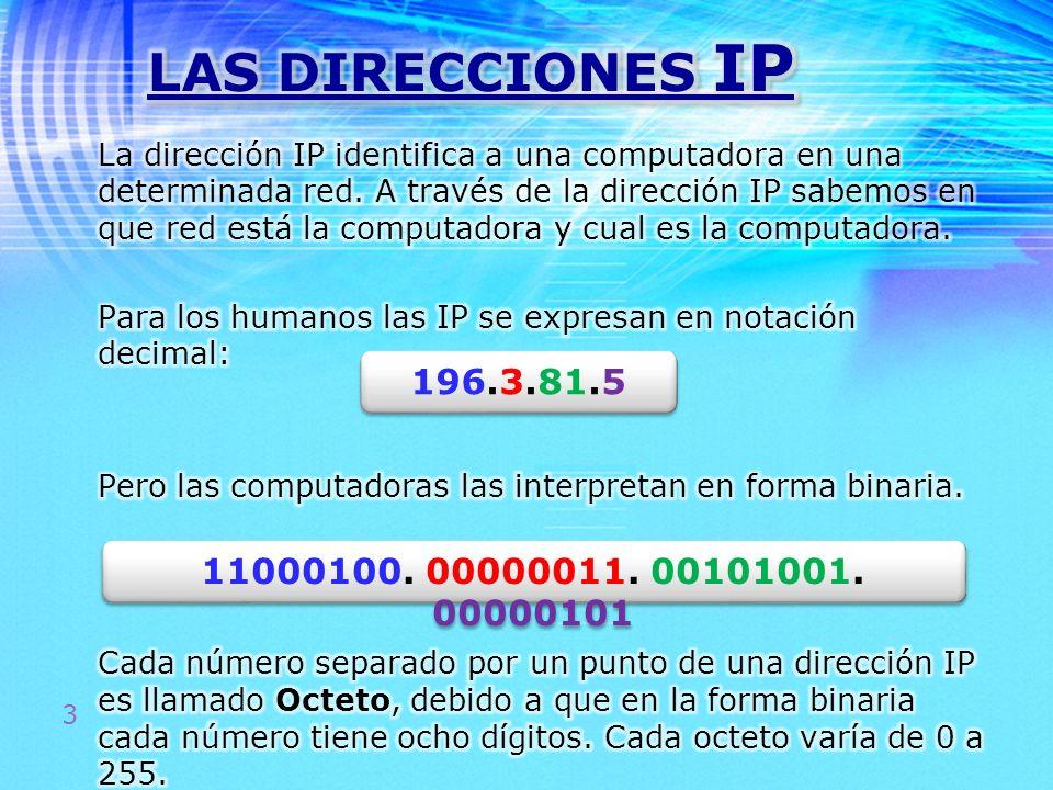 4 XXX.YYY.WWW.ZZ Z ID DE RED ID DE COMPUTADORA