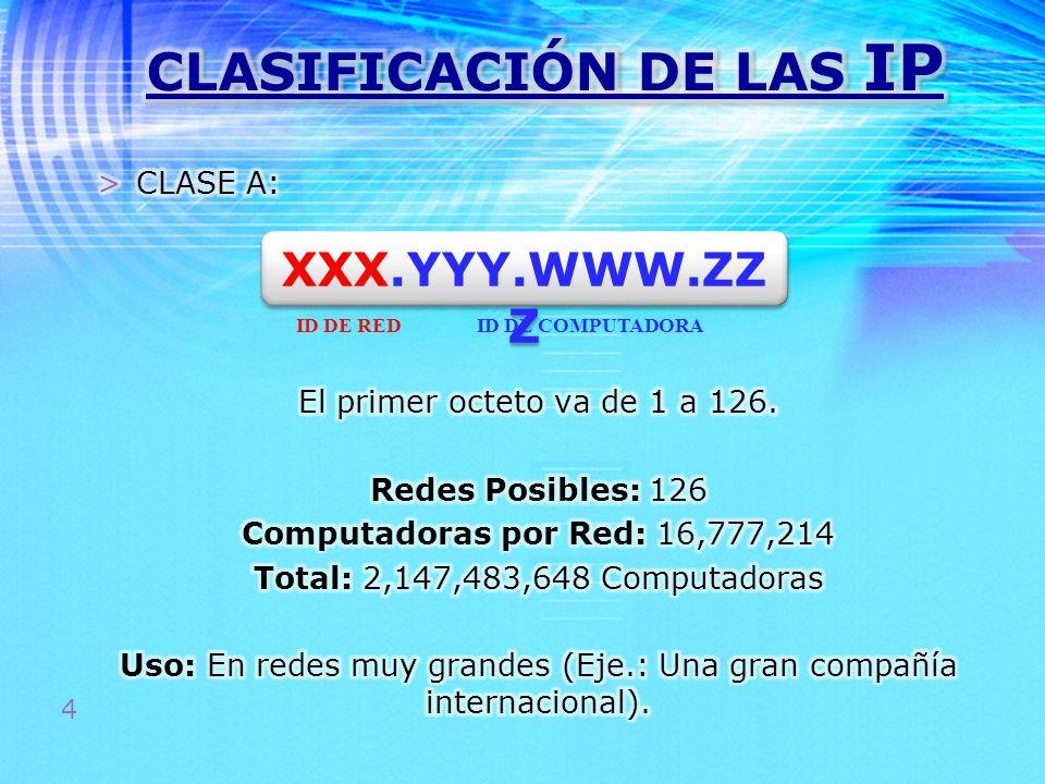 5 XXX.YYY.WWW.ZZ Z ID DE RED ID DE COMPUTADORA