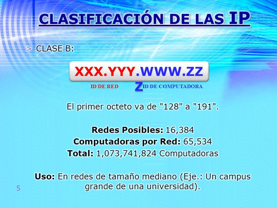 6 XXX.YYY.WWW.ZZ Z ID DE RED ID DE COMPUTADORA