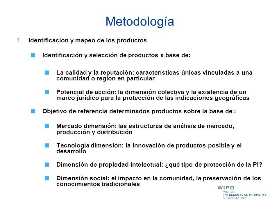 Metodología 1.Identificación y mapeo de los productos Identificación y selección de productos a base de: La calidad y la reputación: características ú
