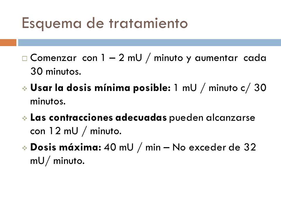 Esquema de tratamiento Comenzar con 1 – 2 mU / minuto y aumentar cada 30 minutos. Usar la dosis mínima posible: 1 mU / minuto c/ 30 minutos. Las contr