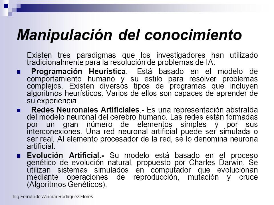 Ing.Fernando Weimar Rodriguez Flores Manipulación del conocimiento Existen tres paradigmas que los investigadores han utilizado tradicionalmente para